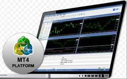 MetaTrader 4 (MT4)